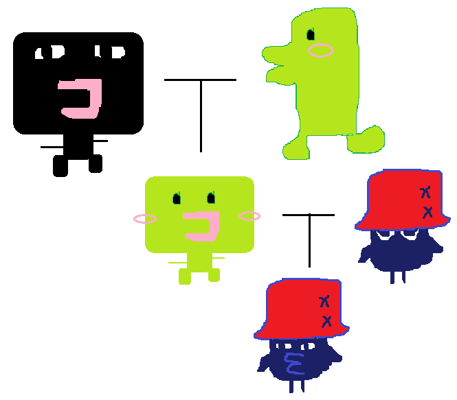 nisepaxtuti-family